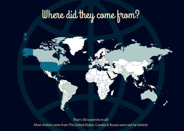 Camera Walkers Around the World